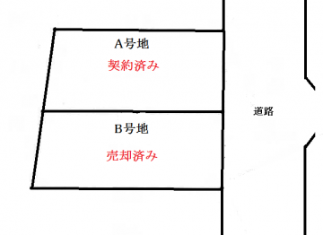 今川区割図